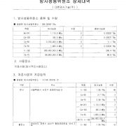 방사성동위원소허가증(14-8-53)-2