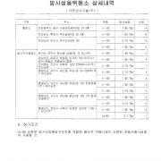 방사성동위원소허가증(14-8-53)-3